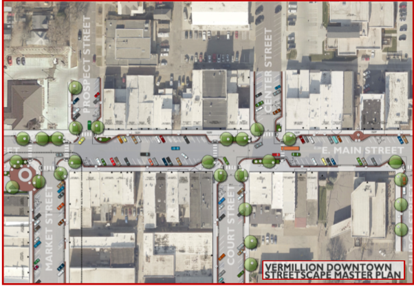 Downtown Streetscape Artist Rendering